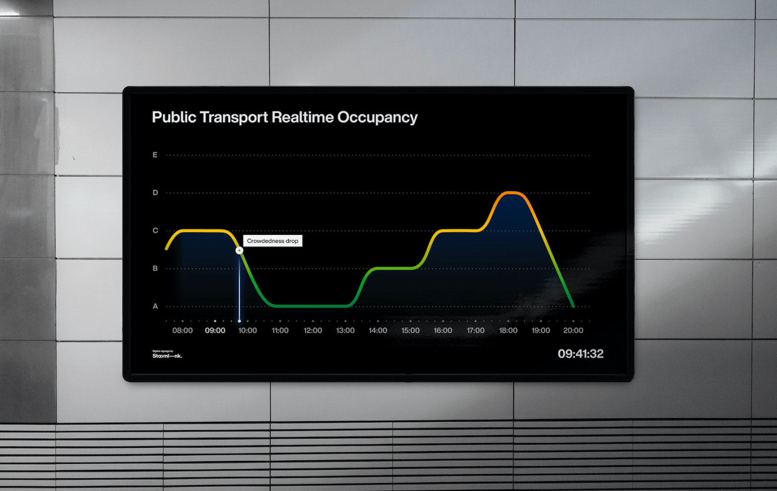 A screen of the public transport realtime occupancy